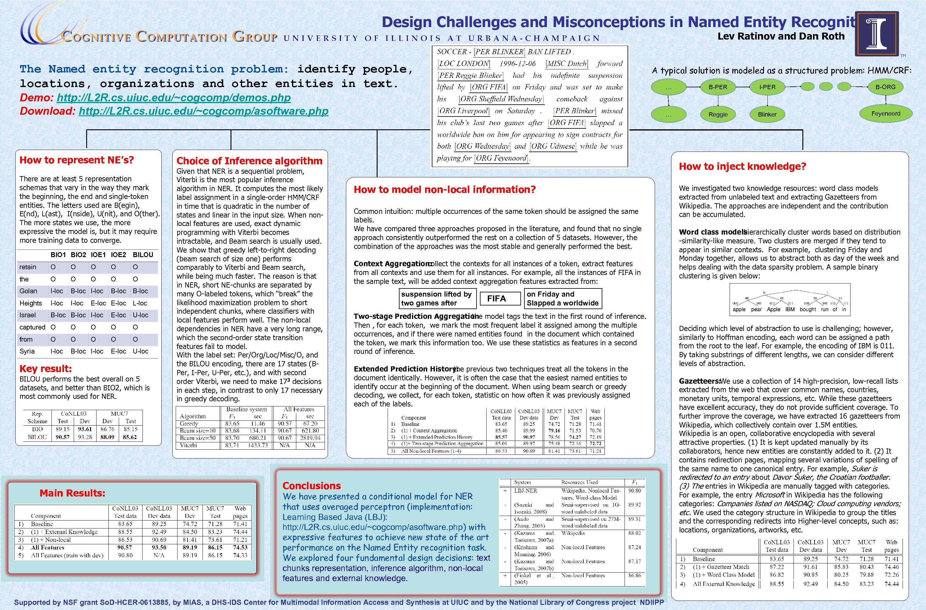 Design Challenges and Misconceptions in Named Entity Recognition Lev Ratinov and Dan Roth The