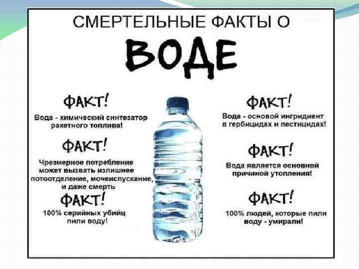 Вода интересные факты в картинках