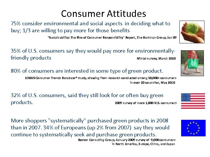 Consumer Attitudes 75% consider environmental and social aspects in deciding what to buy; 1/3