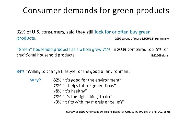 Consumer demands for green products 32% of U. S. consumers, said they still look