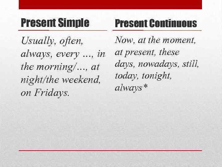 simple present versus present continuous bastrimboscom