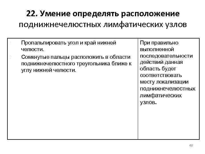 22. Умение определять расположение поднижнечелюстных лимфатических узлов 1. 2. Пропальпировать угол и край нижней