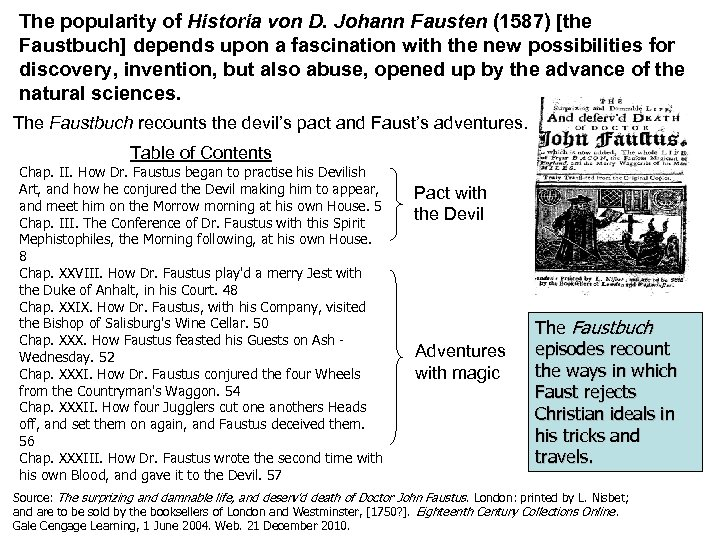The popularity of Historia von D. Johann Fausten (1587) [the Faustbuch] depends upon a