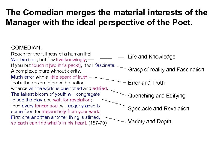 The Comedian merges the material interests of the Manager with the ideal perspective of