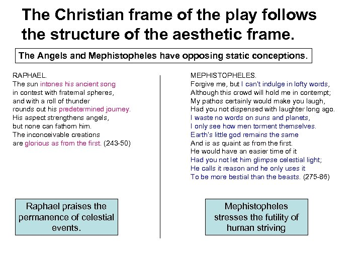 The Christian frame of the play follows the structure of the aesthetic frame. The