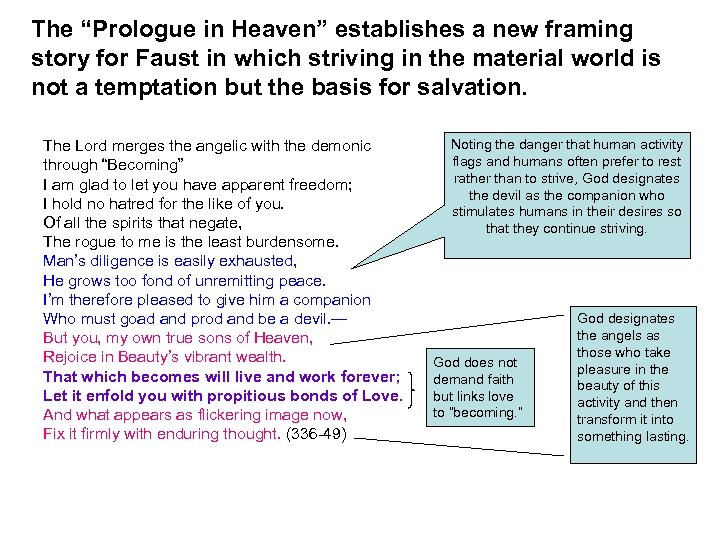 "The ""Prologue in Heaven"" establishes a new framing story for Faust in which striving"