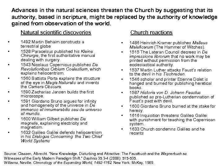 Advances in the natural sciences threaten the Church by suggesting that its authority, based