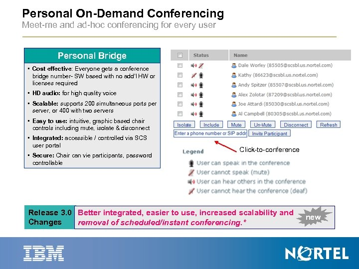 Nortel Software Communication Solution on IBM Power Systems