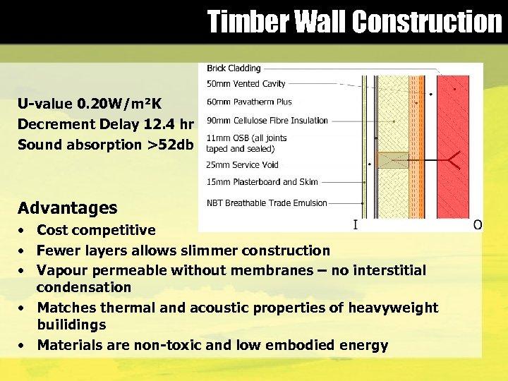Timber Wall Construction U-value 0. 20 W/m²K Decrement Delay 12. 4 hr Sound absorption