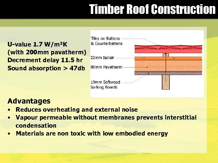 Timber Roof Construction U-value 1. 7 W/m²K (with 200 mm pavatherm) Decrement delay 11.