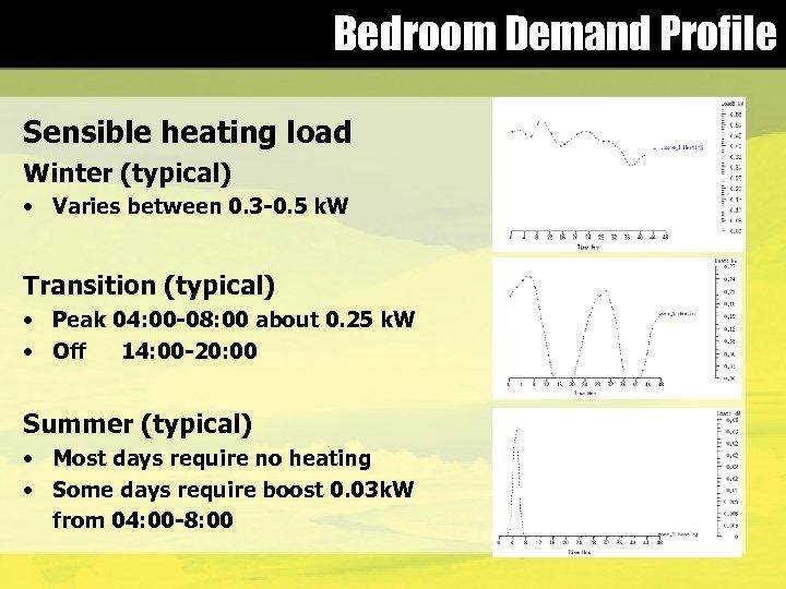Bedroom Demand Profile Sensible heating load Winter (typical) • Varies between 0. 3 -0.