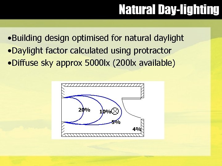 Natural Day-lighting • Building design optimised for natural daylight • Daylight factor calculated using