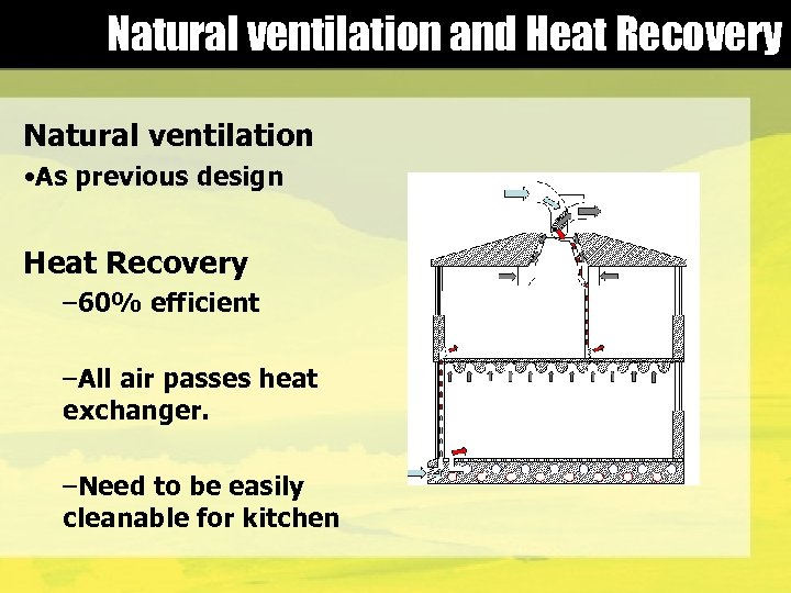 Natural ventilation and Heat Recovery Natural ventilation • As previous design Heat Recovery –