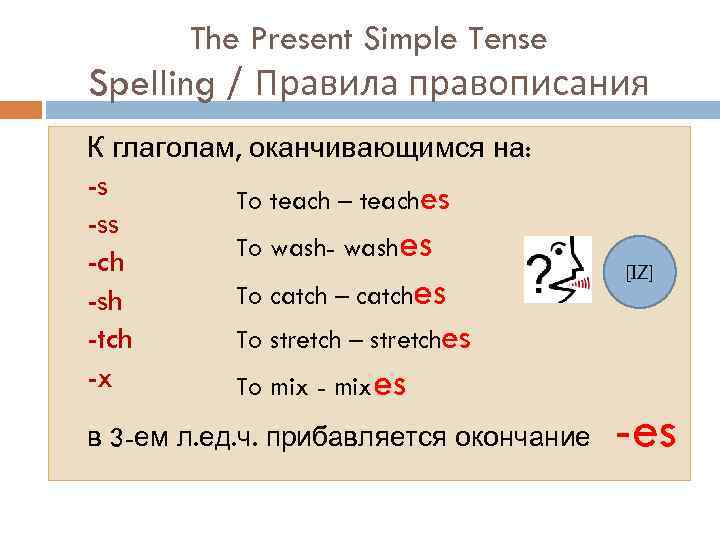 The Present Simple Tense Spelling / Правила правописания К глаголам, оканчивающимся на: -s -ss
