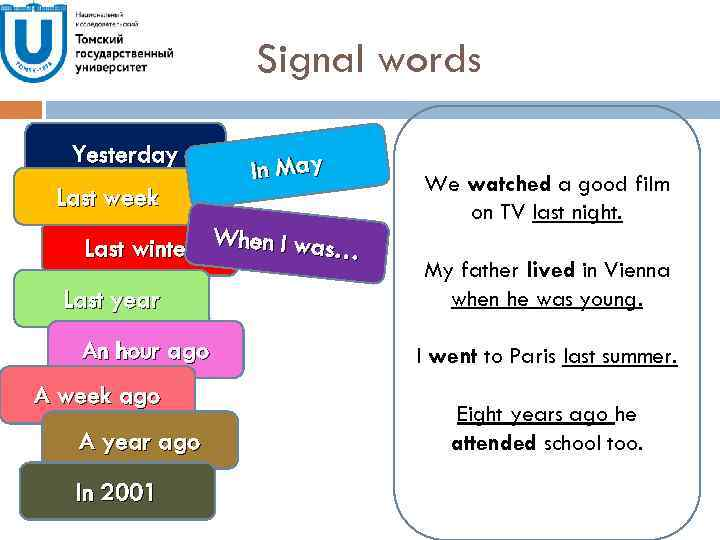 Signal words Yesterday Last week In May Last winter When I was… Last year