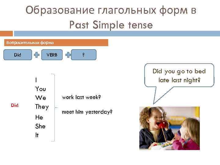Образование глагольных форм в Past Simple tense Вопросительная форма Did VERB I You We