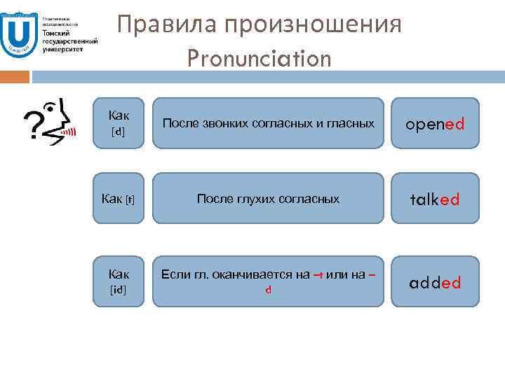 Правила произношения Pronunciation Как [d] После звонких согласных и гласных opened Как [t] После