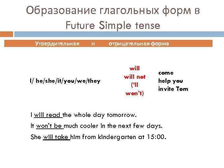 Образование глагольных форм в Future Simple tense Утвердительная и I/ he/she/it/you/we/they отрицательная форма will