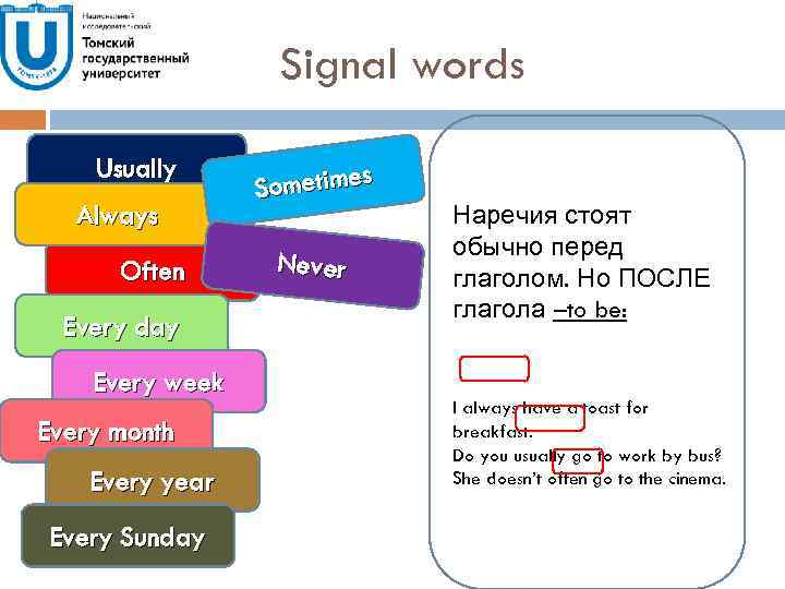 Signal words Usually Always Often Every day Every week Every month Every year Every