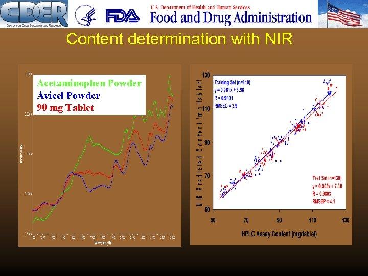 Content determination with NIR Acetaminophen Powder Avicel Powder 90 mg Tablet