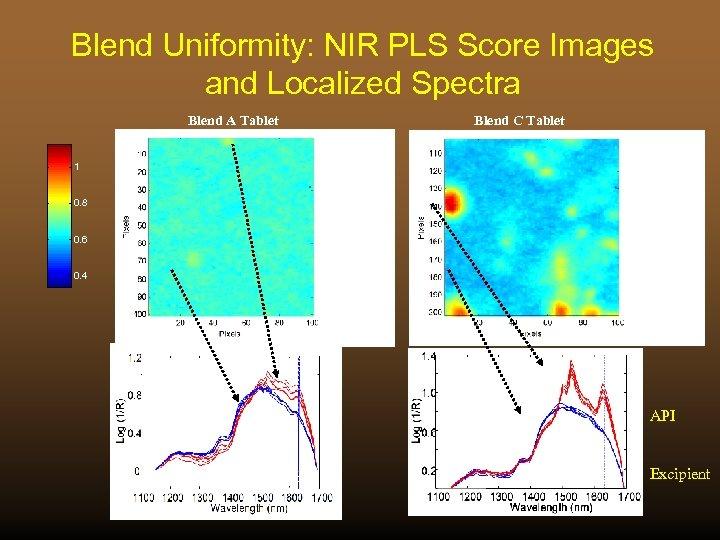 Blend Uniformity: NIR PLS Score Images and Localized Spectra Blend A Tablet Blend C