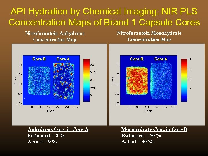 API Hydration by Chemical Imaging: NIR PLS Concentration Maps of Brand 1 Capsule Cores