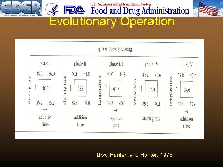 Evolutionary Operation Box, Hunter, and Hunter, 1978
