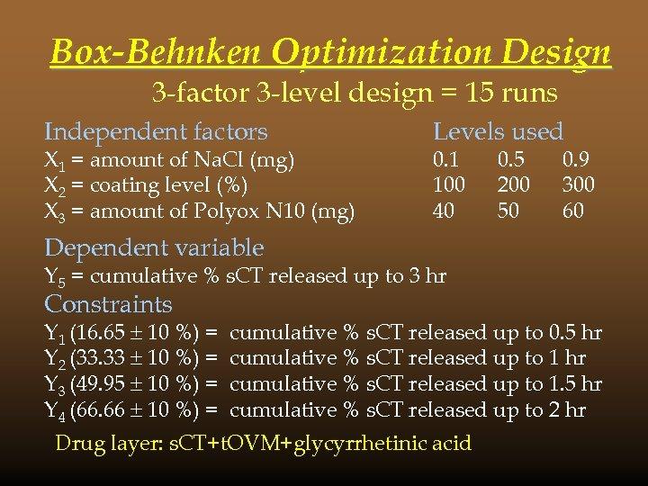 Box-Behnken Optimization Design 3 -factor 3 -level design = 15 runs Independent factors X