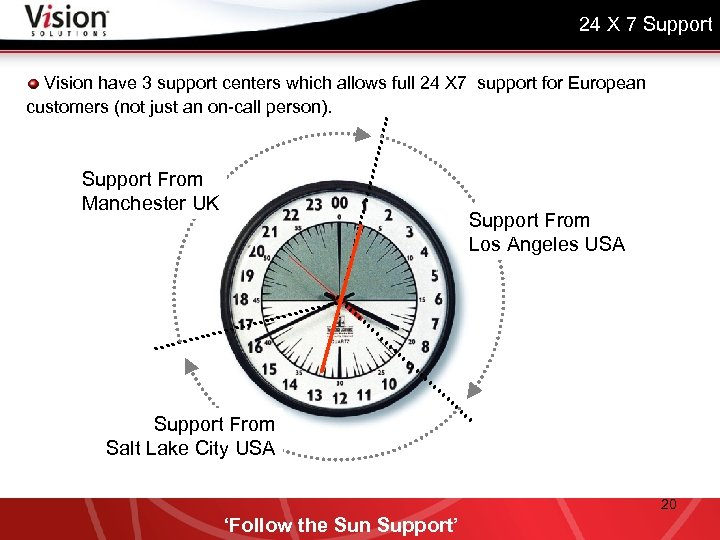 24 X 7 Support Vision have 3 support centers which allows full 24 X