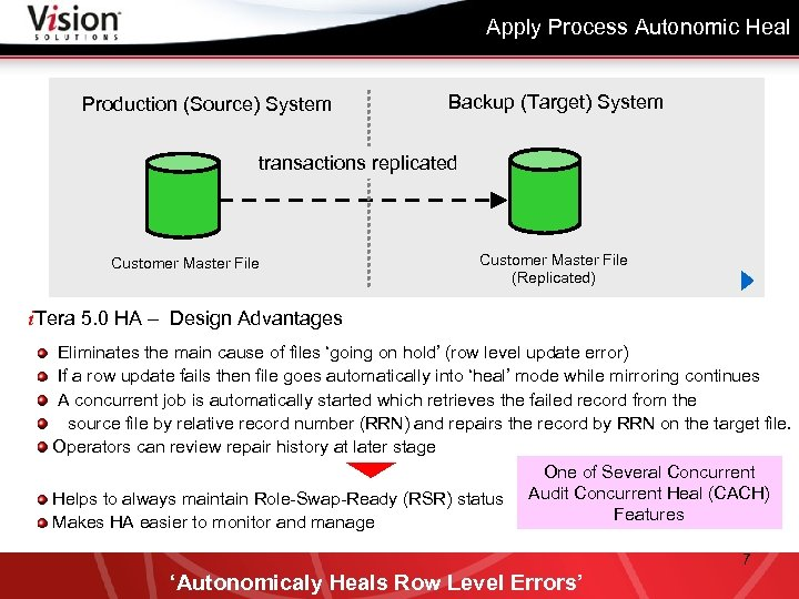 Apply Process Autonomic Heal Production (Source) System Backup (Target) System Record level heal needed