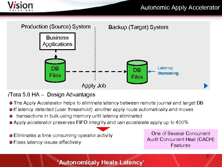 Autonomic Apply Accelerator Production (Source) System Backup (Target) System Business Applications DB Files Latency