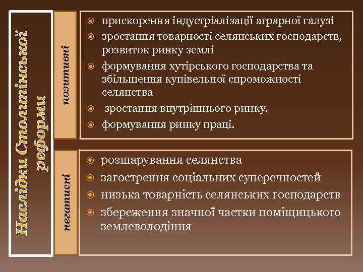 позитивні прискорення індустріалізації аграрної галузі зростання товарності селянських господарств, розвиток ринку землі формування хутірського