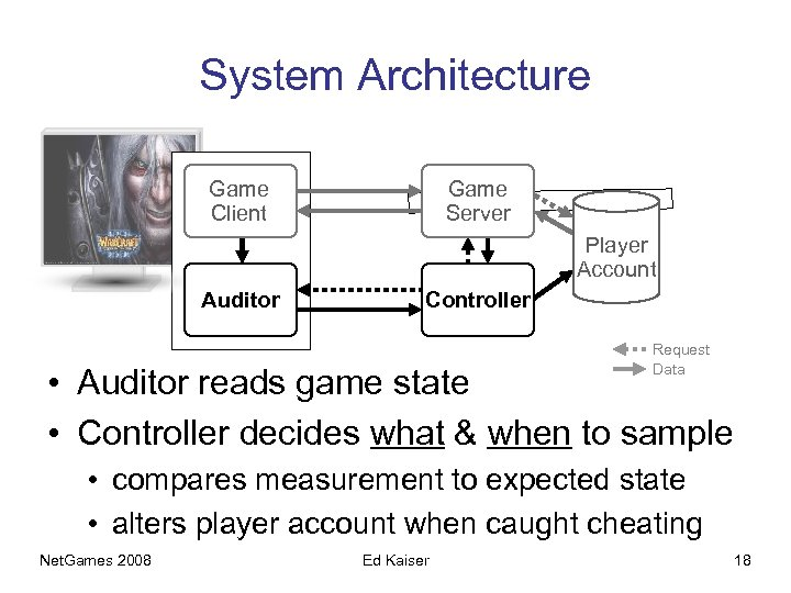 System Architecture Game Client Game Server Player Account Auditor Controller Request Data • Auditor