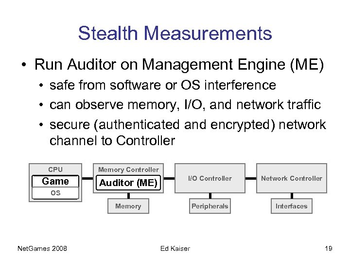 Stealth Measurements • Run Auditor on Management Engine (ME) • safe from software or