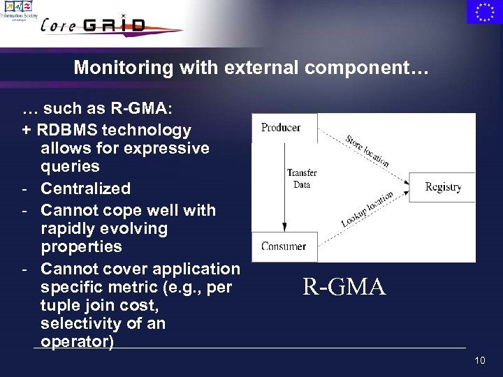 Monitoring with external component… … such as R-GMA: + RDBMS technology allows for expressive