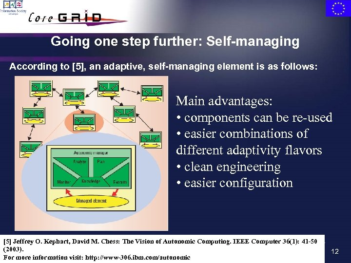 Going one step further: Self-managing According to [5], an adaptive, self-managing element is as