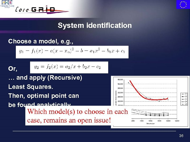 System identification Choose a model, e. g. , Or, … and apply (Recursive) Least