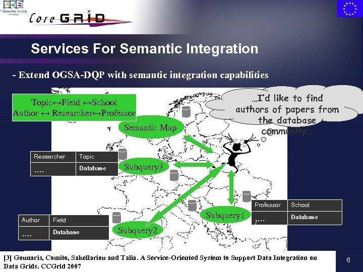 Services For Semantic Integration - Extend OGSA-DQP with semantic integration capabilities Topic↔Field ↔School Author