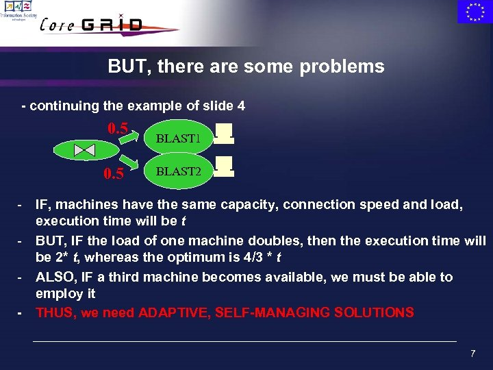 BUT, there are some problems - continuing the example of slide 4 0. 5