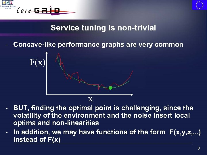 Service tuning is non-trivial - Concave-like performance graphs are very common F(x) x -