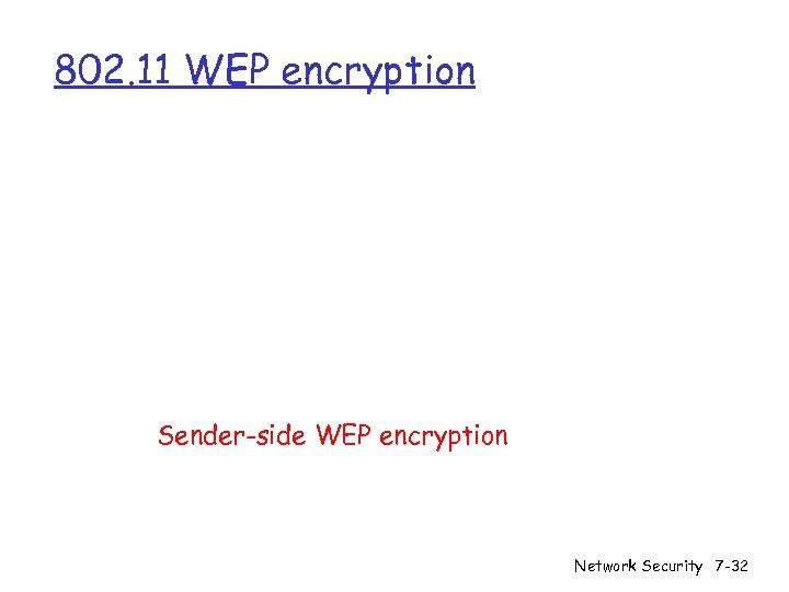 802. 11 WEP encryption Sender-side WEP encryption Network Security 7 -32