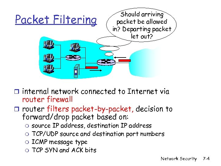 Packet Filtering Should arriving packet be allowed in? Departing packet let out? r internal