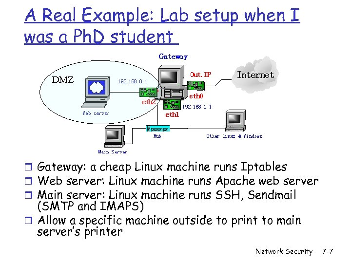 A Real Example: Lab setup when I was a Ph. D student DMZ r