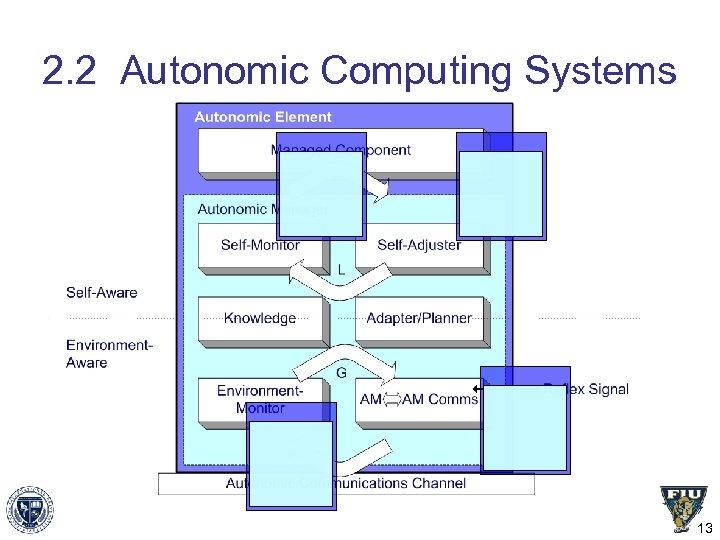 2. 2 Autonomic Computing Systems Server 2 Server 1 File System DB Service Storage