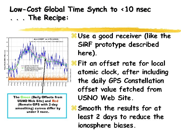 Low-Cost Global Time Synch to <10 nsec. . . The Recipe: z Use a