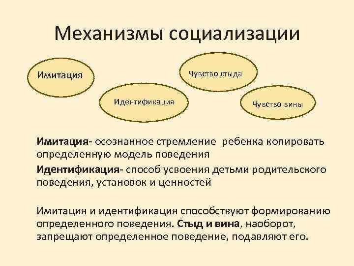 Механизмы социализации Имитация Чувство стыда Идентификация Чувство вины Имитация- осознанное стремление ребенка копировать определенную