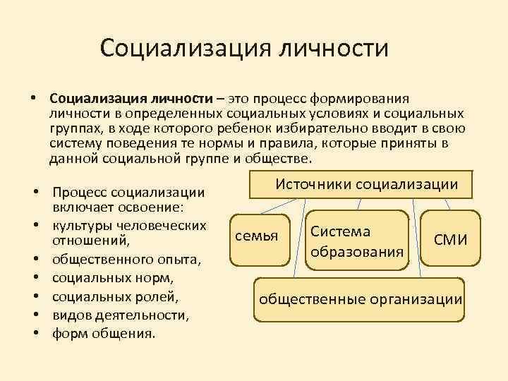 Социализация личности • Социализация личности – это процесс формирования личности в определенных социальных условиях