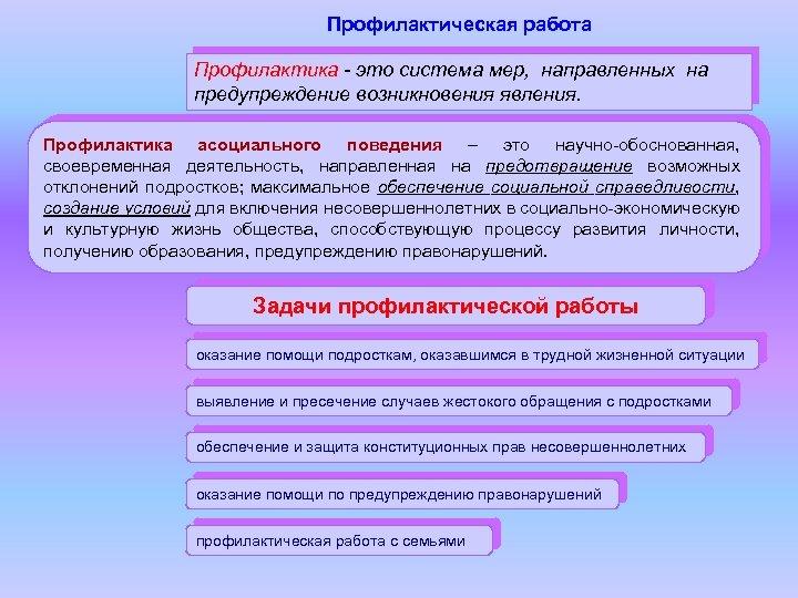 Профилактическая работа Профилактика - это система мер, направленных на предупреждение возникновения явления. Профилактика асоциального