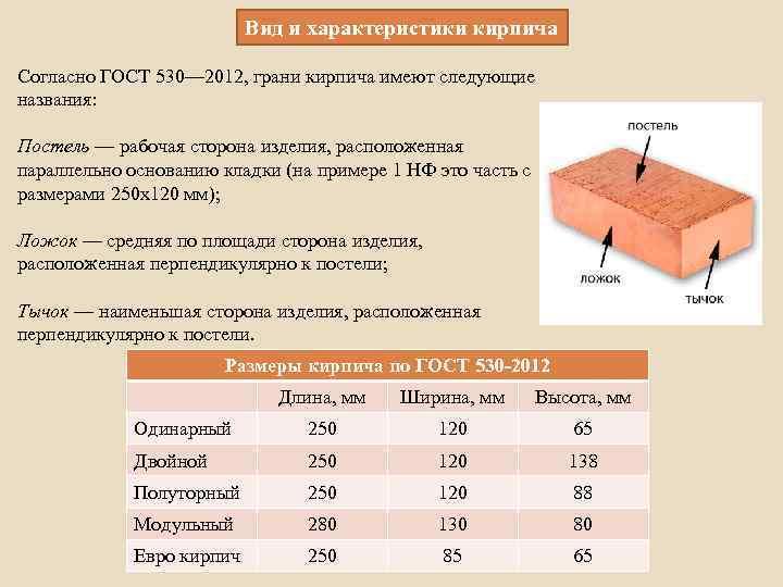 характеристики глиняного кирпича