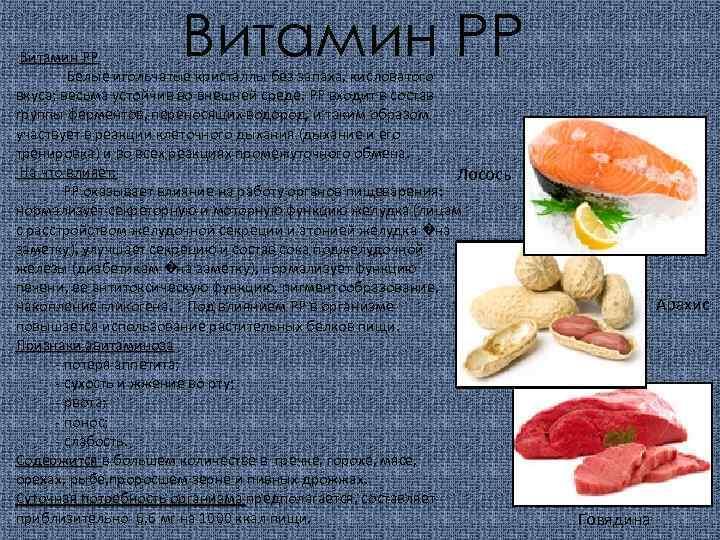 Витамин PP Витамин РР Белые игольчатые кристаллы без запаха, кисловатого вкуса; весьма устойчив во